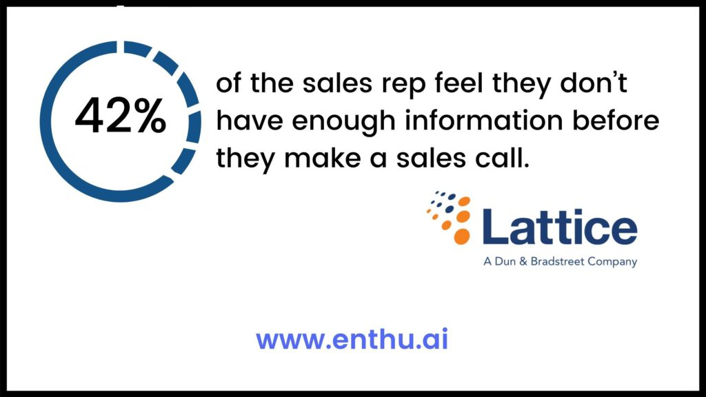 Not enough information with sales reps