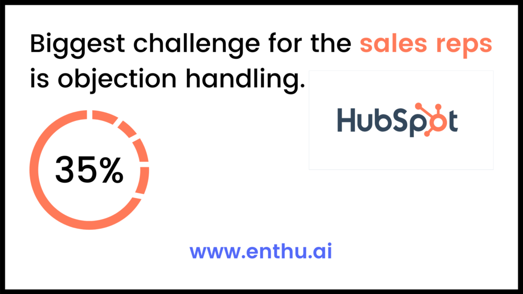 Objection handling as sales challenge