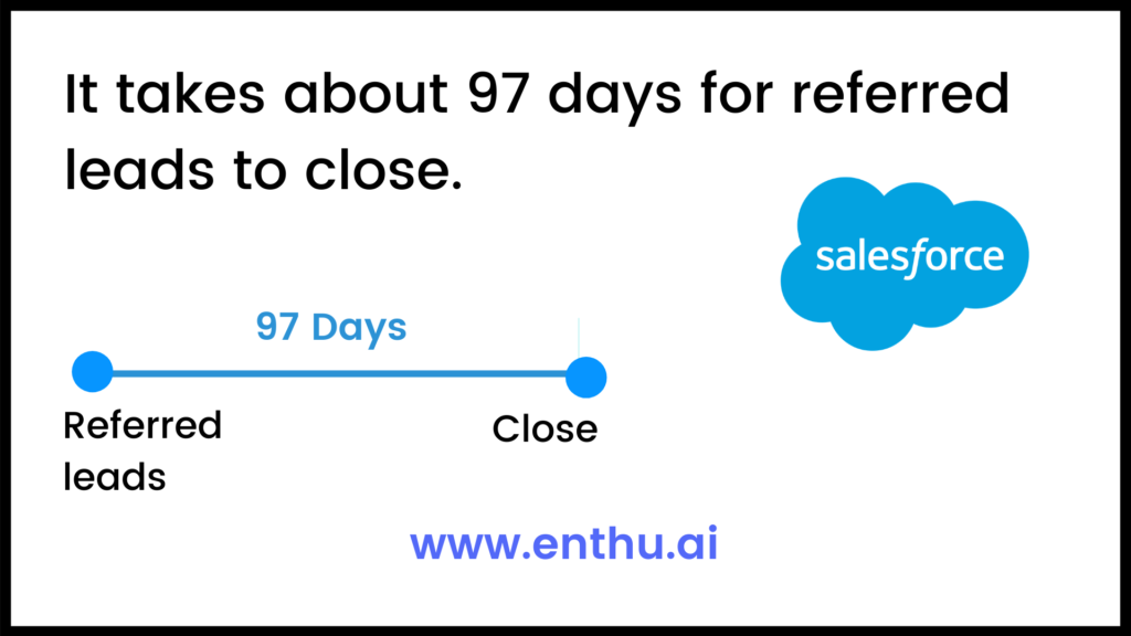 Days to reach from referred leads to close