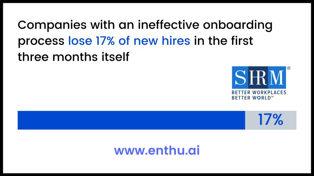 Ineffective onboarding process
